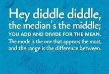 Maths / Mean mode median