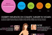 Cosmetic Surgery / Enjoy our board dedicated to all things Cosmetic Surgery!
