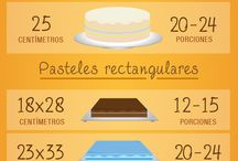 pasteles tips