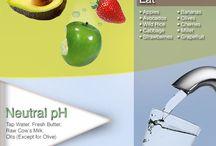 Alkaline Foods