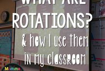 Rotations in the classroom