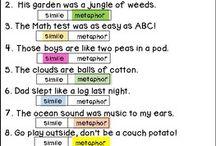 Grade 3  Resources