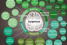 Troubles d'apprentissages et neurodéveloppementaux