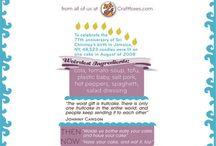 Cake infogr
