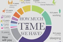 Take your time... / On average people spend one-third of their lives asleep, which is 318 months taken up just by laying in bed, this gives you 636 months left to live.