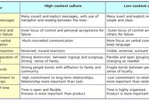 Cultural Studies / Models of cultural taxonomy and differentiation