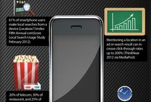 Web/Mobile/Ipad / Latest information about web. mobile, ipad & more.