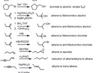 Organik Kimya / Organik kimya hakkında herşey