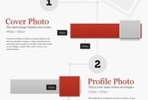 Google Plus / All things related to Google Plus and why this social media site should not be ignored!