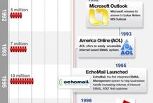 IEC in Social Media