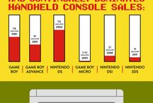 Video Games / News and Reviews of all things Video Game