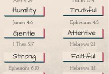 Christian attributes of man