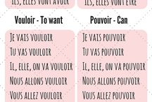French Grammar / This board will help students with the grammar points that they may struggle with in preparation for their French exams