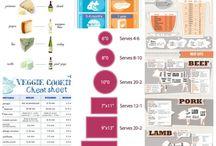 Kitchen Cheats & Nutrition