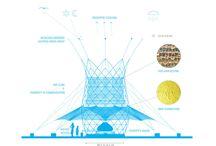 Smart Water Design
