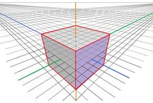 Perspective / Différents types de perspective/ Different perspective's types.