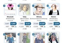 Infographics - Rising Stars / Fashion Influencers Rising Stars By Country