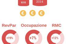 Infografiche Clienti Sicaniasc