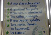 Fifth Grade / by Kellie Guild
