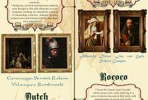 History and Mythology