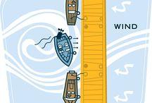 Manövreringstips för segelbåtar