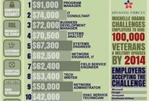 Georgia National Guard Job Assistance Center / Job Opportunities and Job Fairs