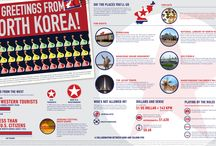 N.Korea Infographics