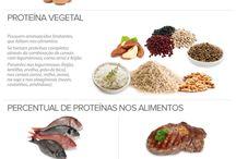 Dicas Alimentação Saudável