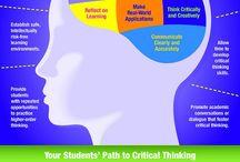 critical thinker s