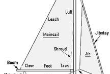sail lesson