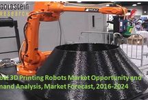 Global 3D Printing Robots Market