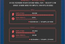 useful infographics / by Greg Lin