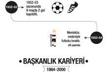Beşiktaş Aşktır Aşk
