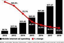 M-COMMERCE / Mobile commerce