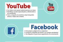 Redes sociales y docencia