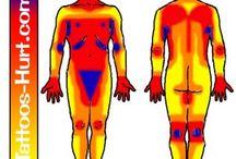 Body/HBA/First Aid / by Marisa Hoggarth