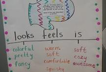 Anchor charts for kindergarten