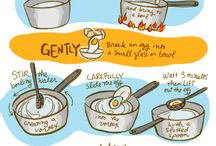 how to make a benedict egg