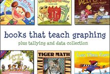 Graphs and Graphing