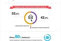 infografiki online marketing