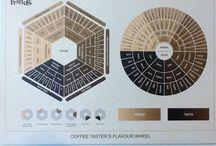 Coffee tasters