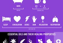 [Essential Oils] / Essential Oils and their incredible healing powers.