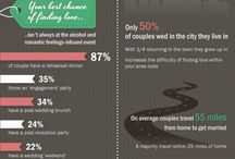 wedding infographics / by Avalanche Infographics