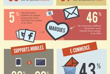Infographies email marketing