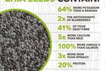 Semințe chia
