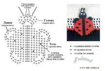 Knitting/crochet: patterns