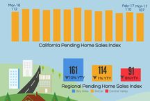 Real Estate Market Trends Infographics / California Real Estate, Real Estate Market Trends, Infographics, Importance of Artificial Intelligence, Sellers Market, #agentmarylou