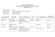 Understanding Diknas 2013 Curriculum