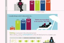 tablet infographics / facts and figures about tablets by infographics / by alexandrapatrick