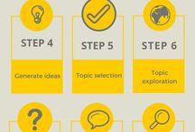 Genius Hour Ideas / 0